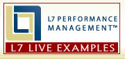 L7 Performance Management Demos